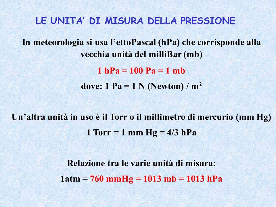 LE UNITA' DI MISURA DELLA PRESSIONE In meteorologia si usa l'ettoPascal (hPa) che corrisponde alla vecchia unità del milliBar (mb) 1 hPa = 100 Pa = 1
