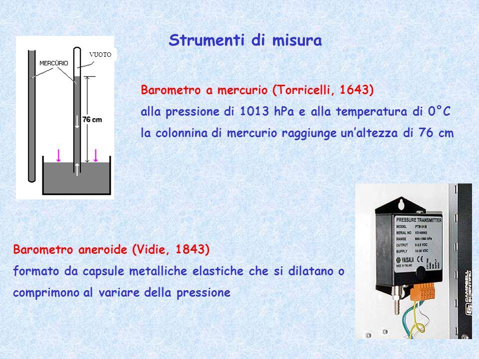 Strumenti di misura Barometro a mercurio (Torricelli, 1643) alla pressione di 1013 hPa e alla temperatura di 0°C la colonnina di mercurio raggiunge un