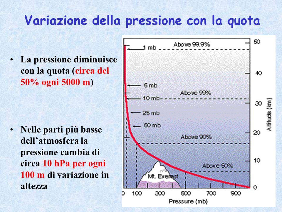 Variazione della pressione con la quota La pressione diminuisce con la quota (circa del 50% ogni 5000 m) Nelle parti più basse dell'atmosfera la press