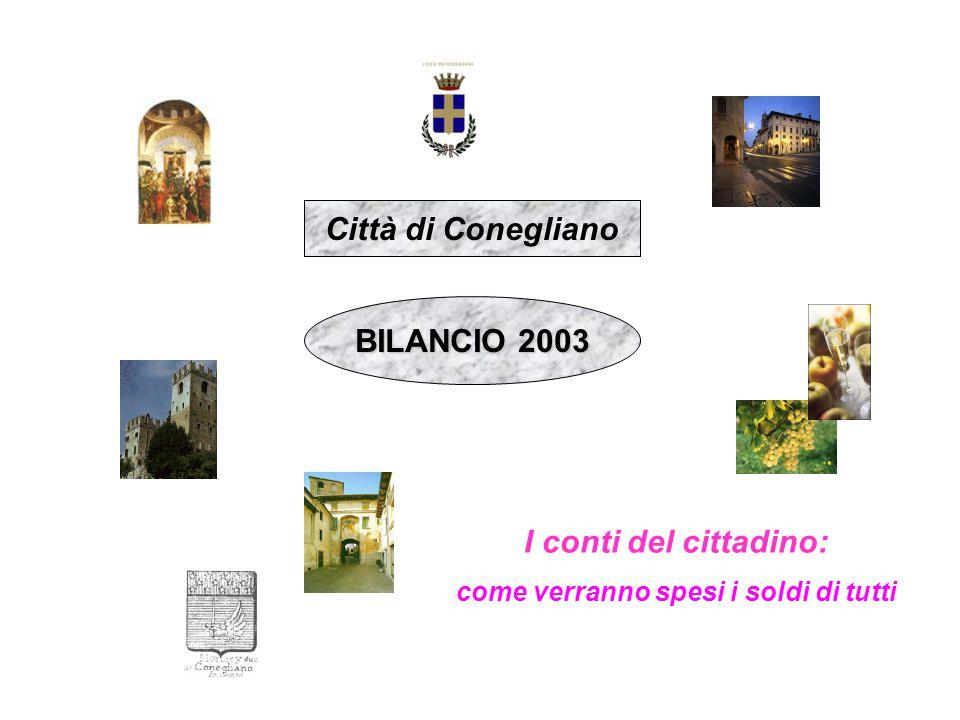 Città di Conegliano BILANCIO 2003 I conti del cittadino: come verranno spesi i soldi di tutti