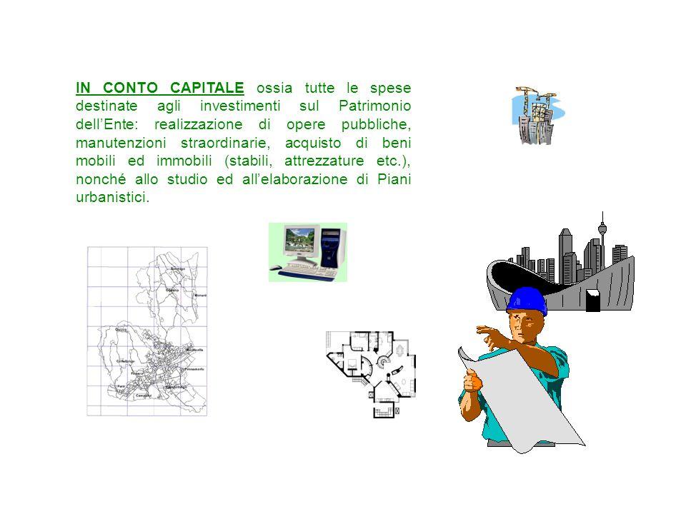 IN CONTO CAPITALE ossia tutte le spese destinate agli investimenti sul Patrimonio dell'Ente: realizzazione di opere pubbliche, manutenzioni straordinarie, acquisto di beni mobili ed immobili (stabili, attrezzature etc.), nonché allo studio ed all'elaborazione di Piani urbanistici.