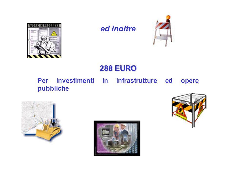 ed inoltre 288 EURO Per investimenti in infrastrutture ed opere pubbliche
