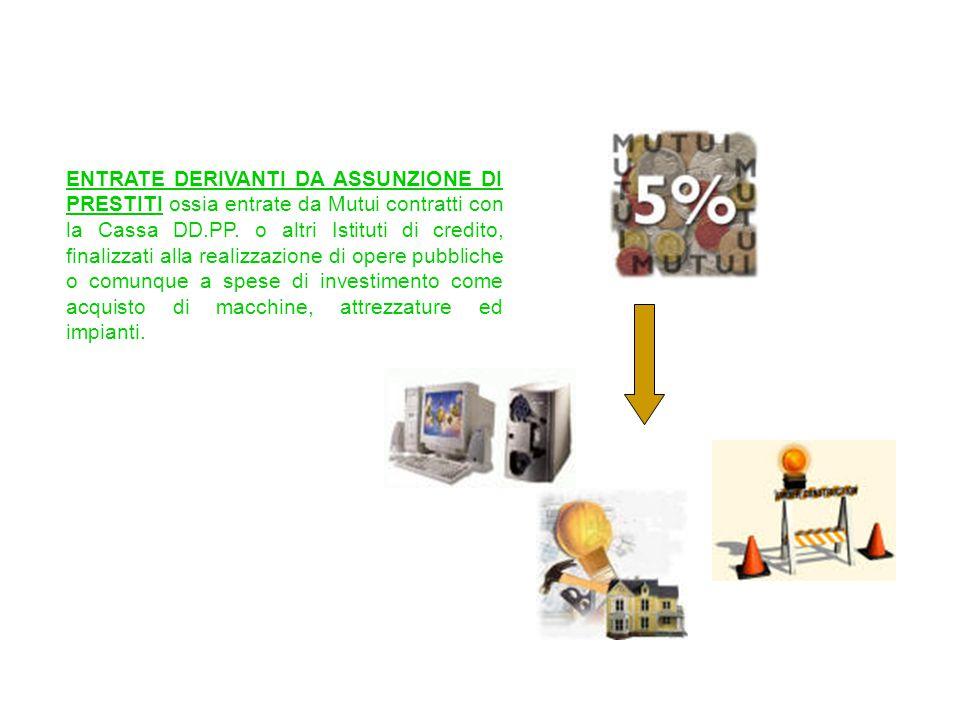 ALTRE ENTRATE FINALIZZATE AD INVESTIMENTI sono costituite dall'Avanzo presunto di Amministrazione 2002 e dall'Avanzo Economico