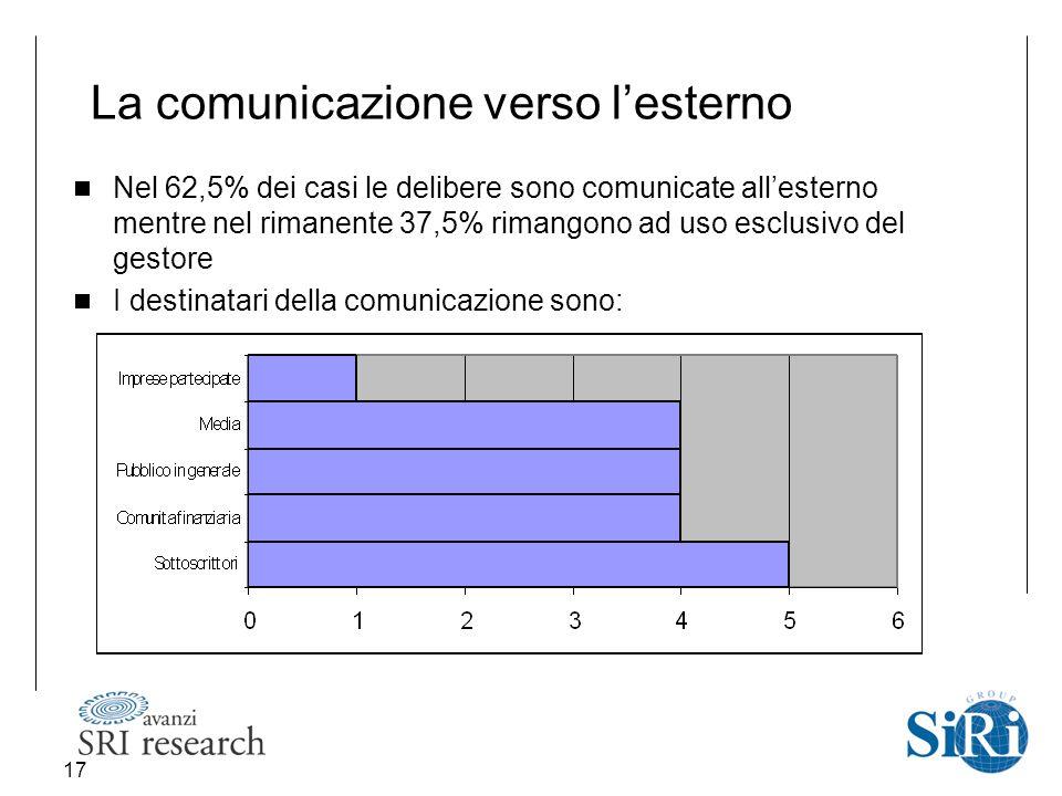 17 La comunicazione verso l'esterno  Nel 62,5% dei casi le delibere sono comunicate all'esterno mentre nel rimanente 37,5% rimangono ad uso esclusivo del gestore  I destinatari della comunicazione sono: