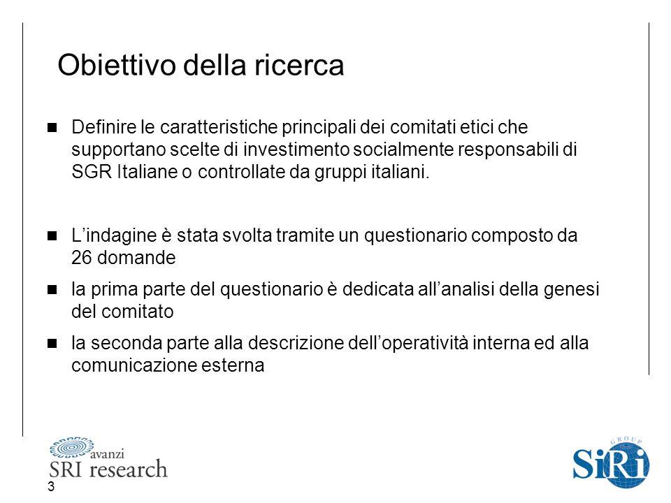 3 Obiettivo della ricerca  Definire le caratteristiche principali dei comitati etici che supportano scelte di investimento socialmente responsabili di SGR Italiane o controllate da gruppi italiani.