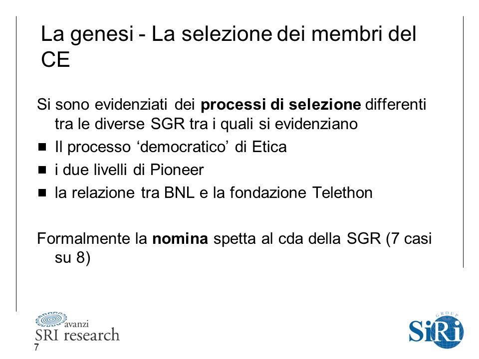 7 La genesi - La selezione dei membri del CE Si sono evidenziati dei processi di selezione differenti tra le diverse SGR tra i quali si evidenziano  Il processo 'democratico' di Etica  i due livelli di Pioneer  la relazione tra BNL e la fondazione Telethon Formalmente la nomina spetta al cda della SGR (7 casi su 8)