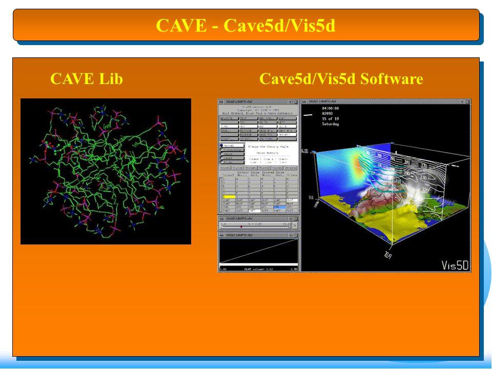 CAVE - Cave5d/Vis5d CAVE LibCave5d/Vis5d Software
