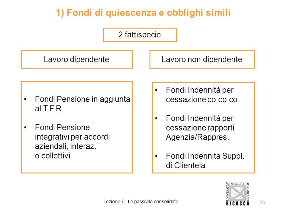 2 fattispecie 1) Fondi di quiescenza e obblighi simili Lezione 7 - Le passività consolidate 10 Fondi Pensione in aggiunta al T.F.R. Fondi Pensione int
