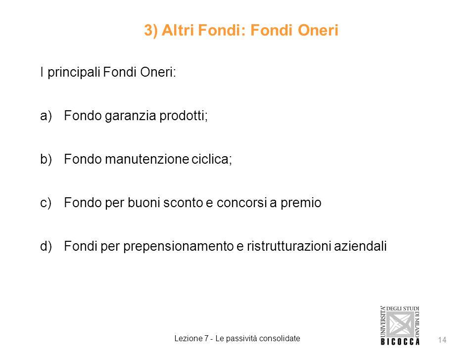 3) Altri Fondi: Fondi Oneri I principali Fondi Oneri: a)Fondo garanzia prodotti; b)Fondo manutenzione ciclica; c)Fondo per buoni sconto e concorsi a premio d)Fondi per prepensionamento e ristrutturazioni aziendali Lezione 7 - Le passività consolidate 14