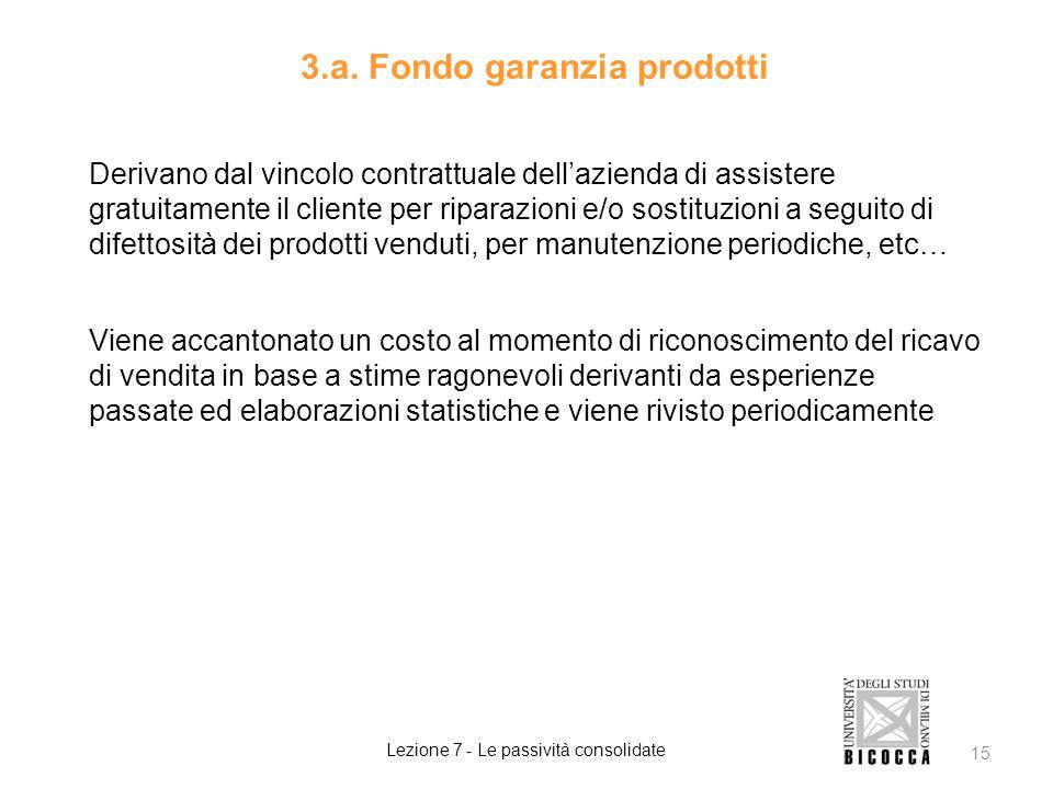 3.a. Fondo garanzia prodotti Derivano dal vincolo contrattuale dell'azienda di assistere gratuitamente il cliente per riparazioni e/o sostituzioni a s
