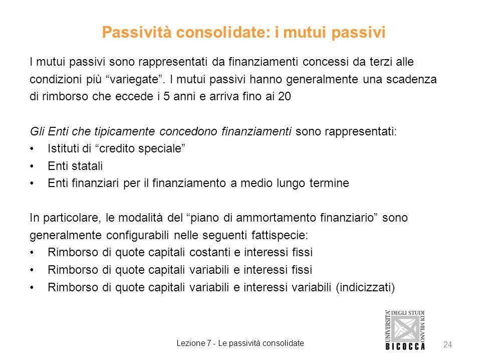 Passività consolidate: i mutui passivi I mutui passivi sono rappresentati da finanziamenti concessi da terzi alle condizioni più variegate .
