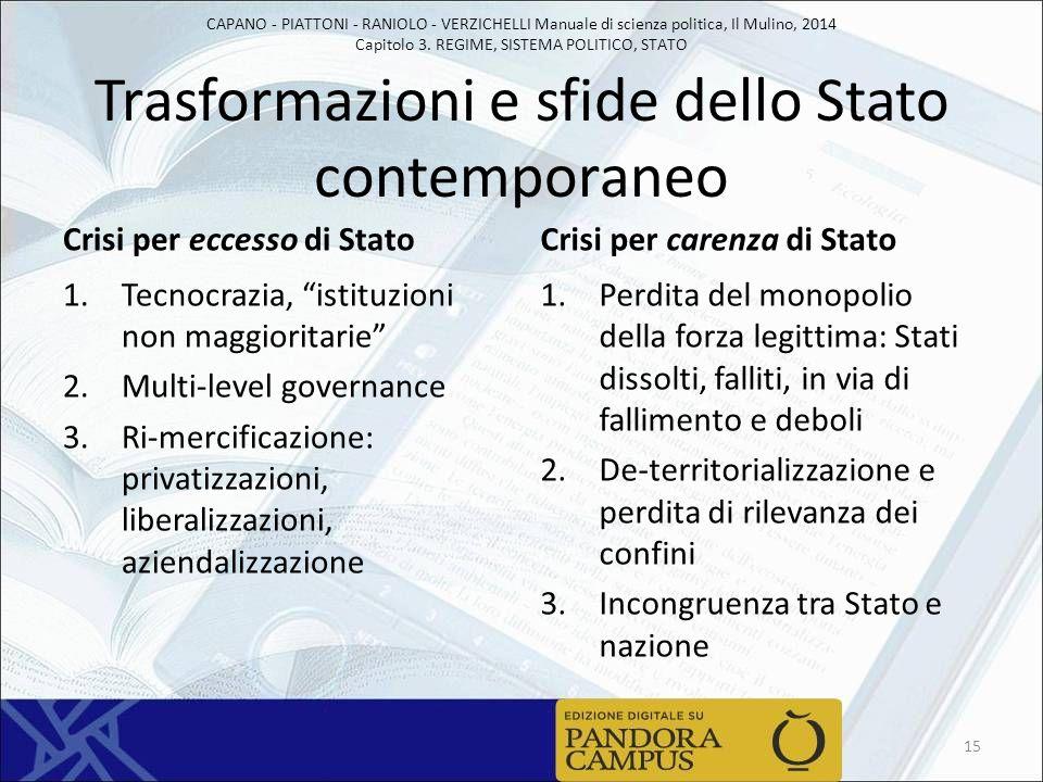 CAPANO - PIATTONI - RANIOLO - VERZICHELLI Manuale di scienza politica, Il Mulino, 2014 Capitolo 3. REGIME, SISTEMA POLITICO, STATO Trasformazioni e sf