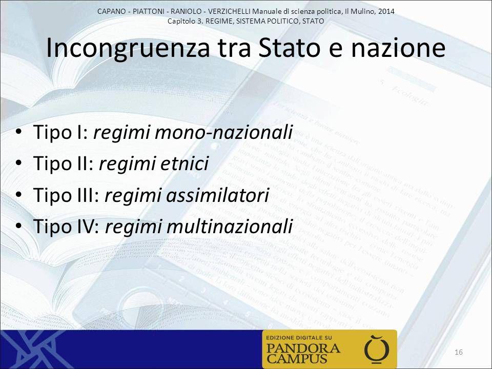 CAPANO - PIATTONI - RANIOLO - VERZICHELLI Manuale di scienza politica, Il Mulino, 2014 Capitolo 3. REGIME, SISTEMA POLITICO, STATO Incongruenza tra St