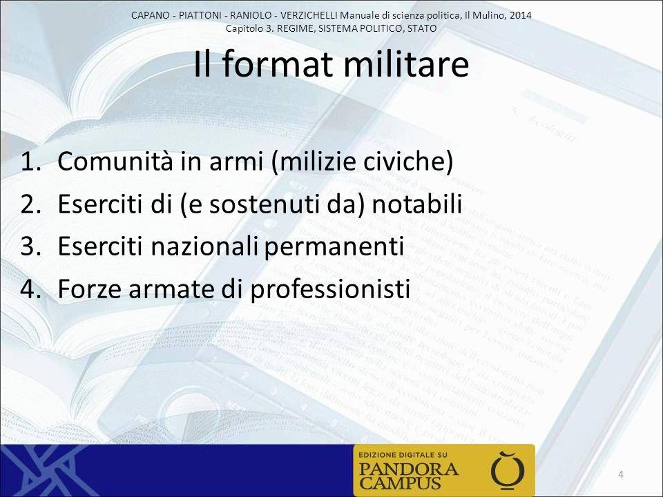 CAPANO - PIATTONI - RANIOLO - VERZICHELLI Manuale di scienza politica, Il Mulino, 2014 Capitolo 3. REGIME, SISTEMA POLITICO, STATO Il format militare