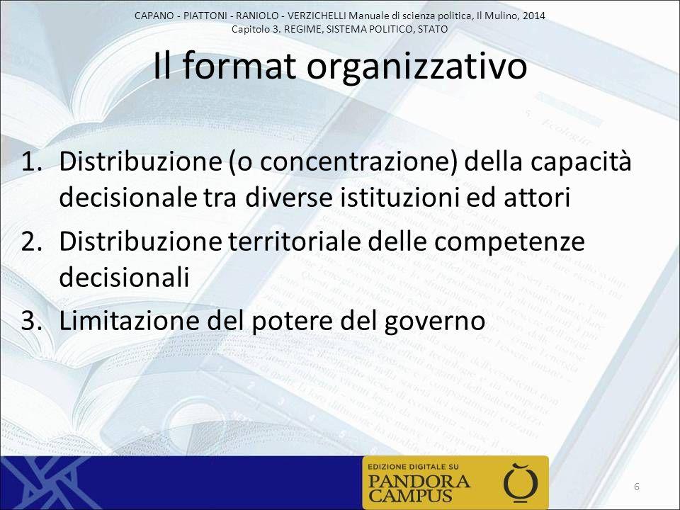 CAPANO - PIATTONI - RANIOLO - VERZICHELLI Manuale di scienza politica, Il Mulino, 2014 Capitolo 3. REGIME, SISTEMA POLITICO, STATO Il format organizza