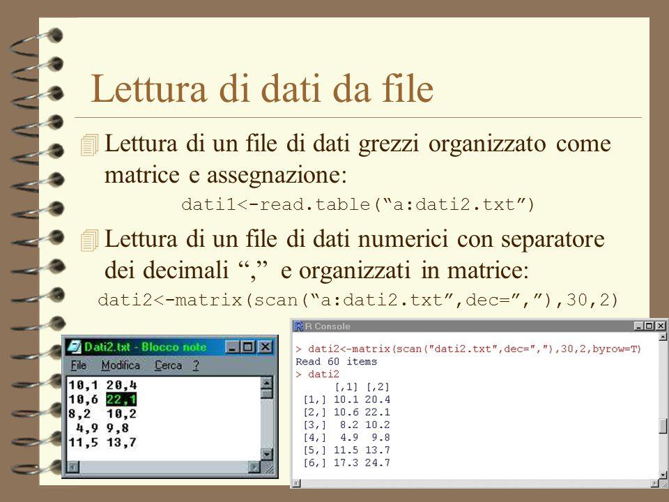 4 Lettura di un file di dati grezzi organizzato come matrice e assegnazione: dati1<-read.table( a:dati2.txt ) 4 Lettura di un file di dati numerici con separatore dei decimali , e organizzati in matrice: dati2<-matrix(scan( a:dati2.txt ,dec= , ),30,2) Lettura di dati da file