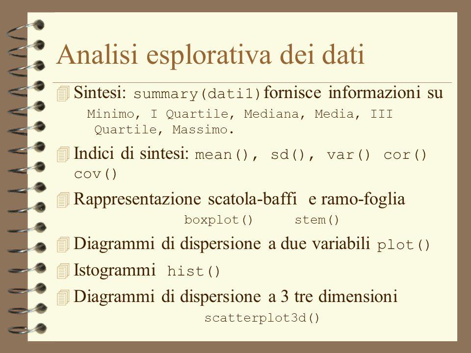 Analisi esplorativa dei dati  Sintesi: summary(dati1) fornisce informazioni su Minimo, I Quartile, Mediana, Media, III Quartile, Massimo.