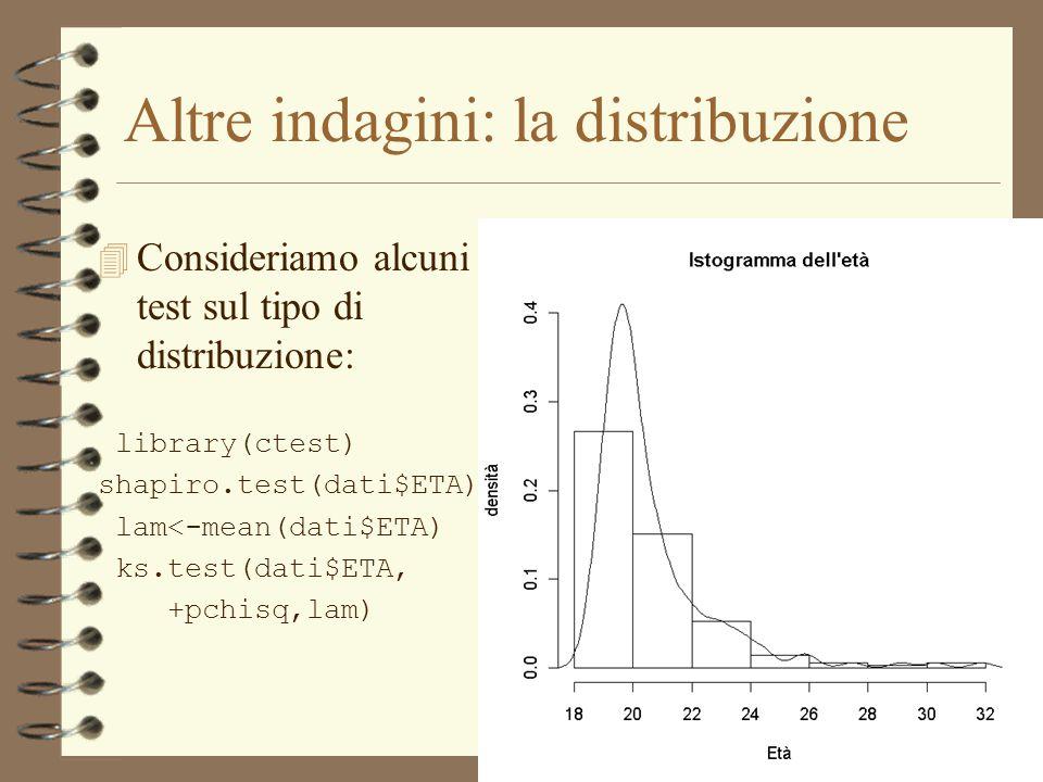 Altre indagini: la distribuzione 4 Consideriamo alcuni test sul tipo di distribuzione: library(ctest) shapiro.test(dati$ETA) lam<-mean(dati$ETA) ks.test(dati$ETA, +pchisq,lam)