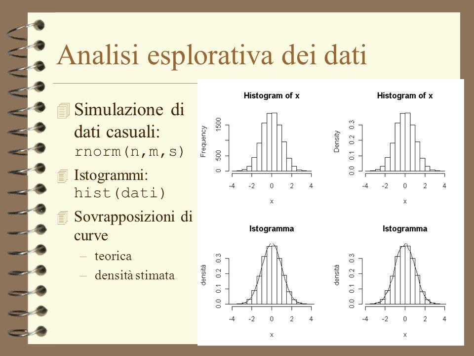 Analisi esplorativa dei dati  Simulazione di dati casuali: rnorm(n,m,s)  Istogrammi: hist(dati) 4 Sovrapposizioni di curve –teorica –densità stimata