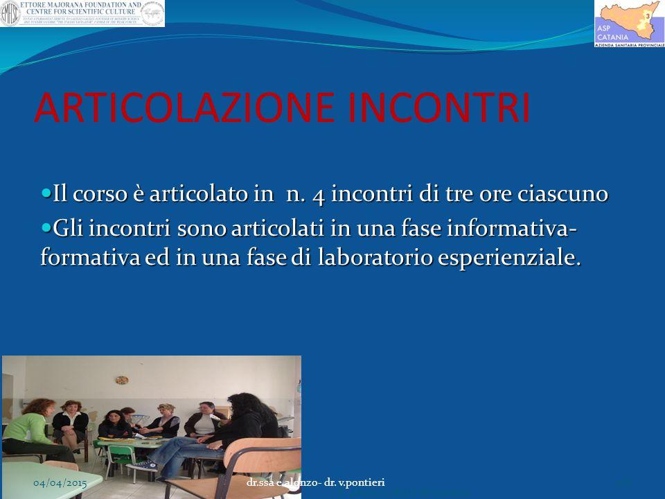 ARTICOLAZIONE INCONTRI Il corso è articolato in n. 4 incontri di tre ore ciascuno Il corso è articolato in n. 4 incontri di tre ore ciascuno Gli incon