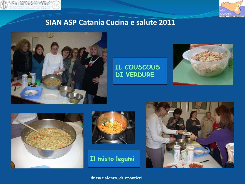 SIAN ASP Catania Cucina e salute 2011 Il misto legumi IL COUSCOUS DI VERDURE E. Alonzo- SIAN SP Catania 04/04/2015dr.ssa e.alonzo- dr. v.pontieri109