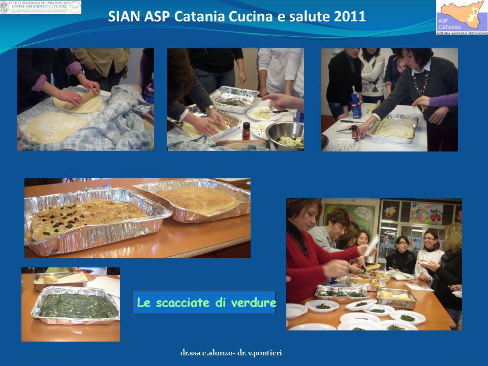 SIAN ASP Catania Cucina e salute 2011 Le scacciate di verdure 04/04/2015 dr.ssa e.alonzo- dr. v.pontieri 110