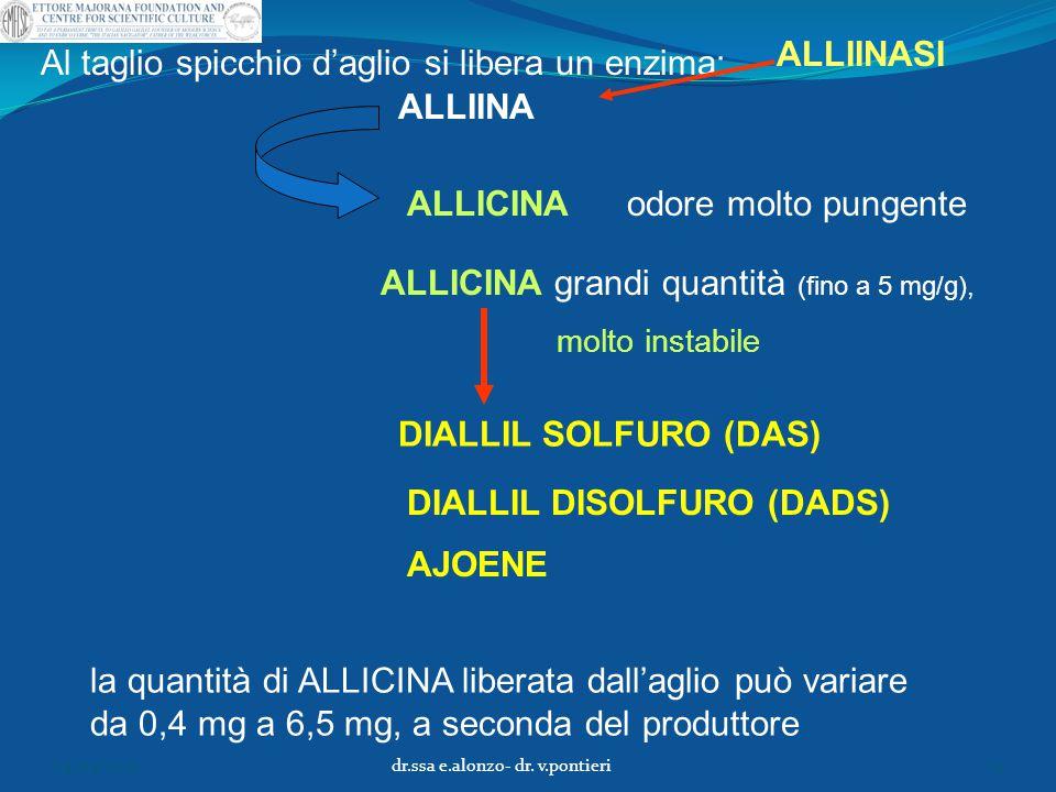 Al taglio spicchio d'aglio si libera un enzima: ALLICINA grandi quantità (fino a 5 mg/g), la quantità di ALLICINA liberata dall'aglio può variare da 0