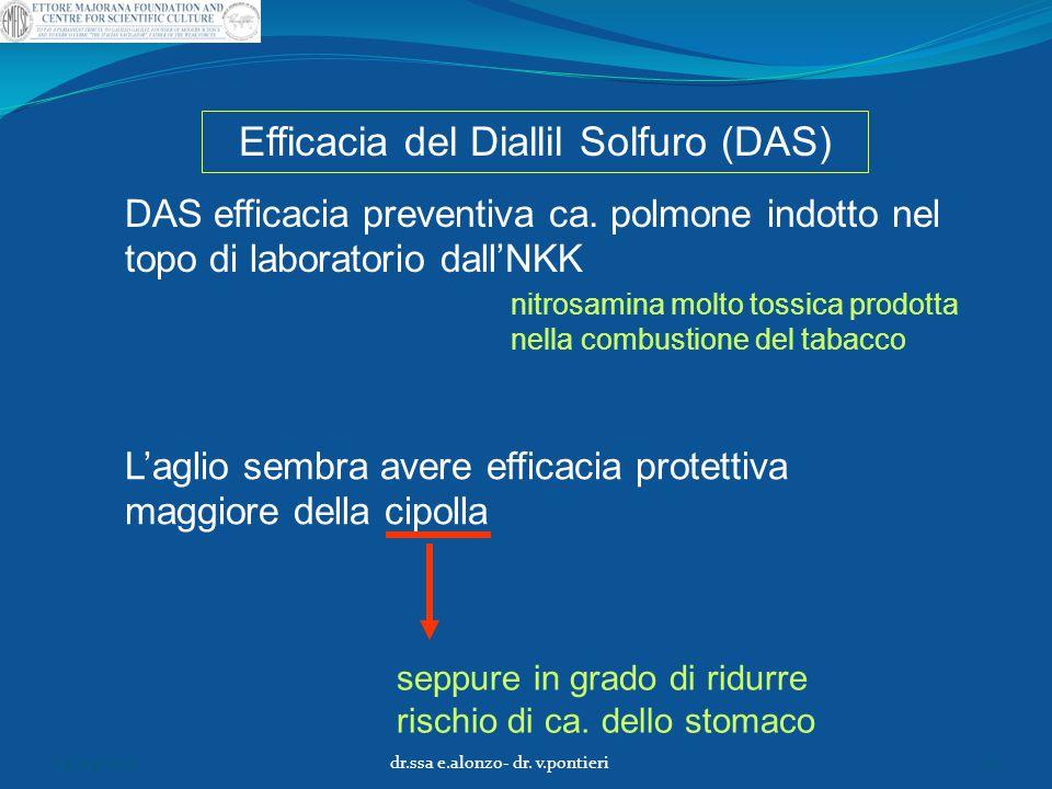 DAS efficacia preventiva ca. polmone indotto nel topo di laboratorio dall'NKK L'aglio sembra avere efficacia protettiva maggiore della cipolla Efficac