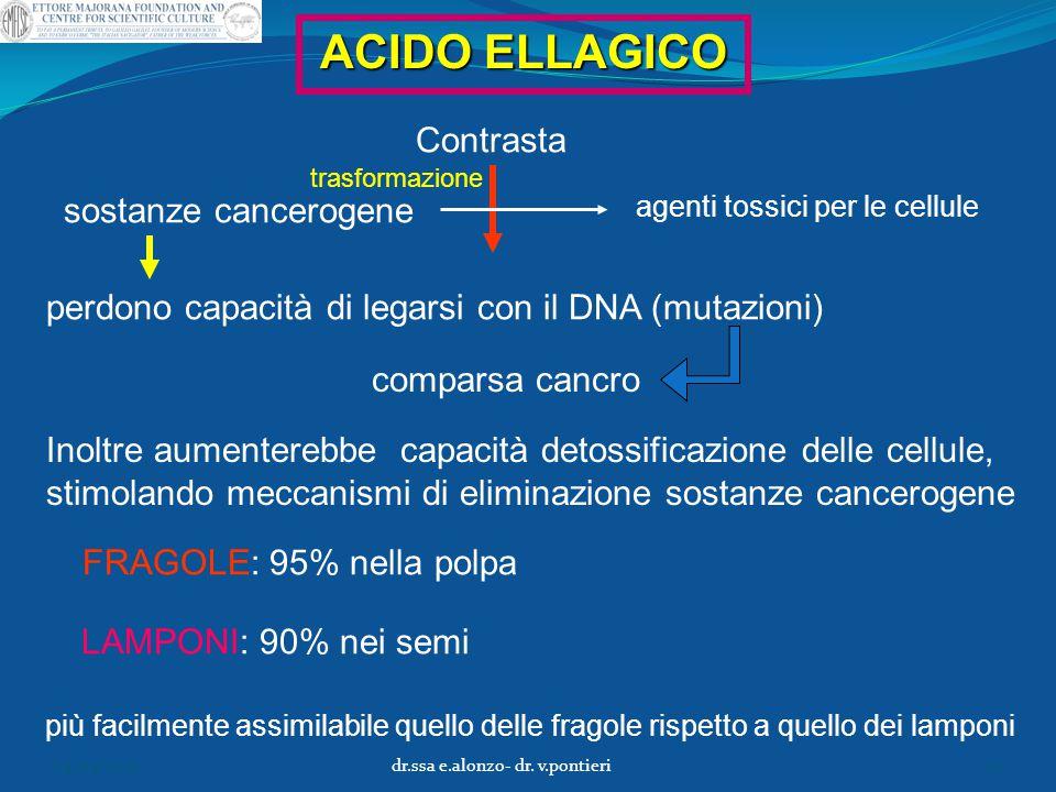 Contrasta Inoltre aumenterebbe capacità detossificazione delle cellule, stimolando meccanismi di eliminazione sostanze cancerogene FRAGOLE: 95% nella