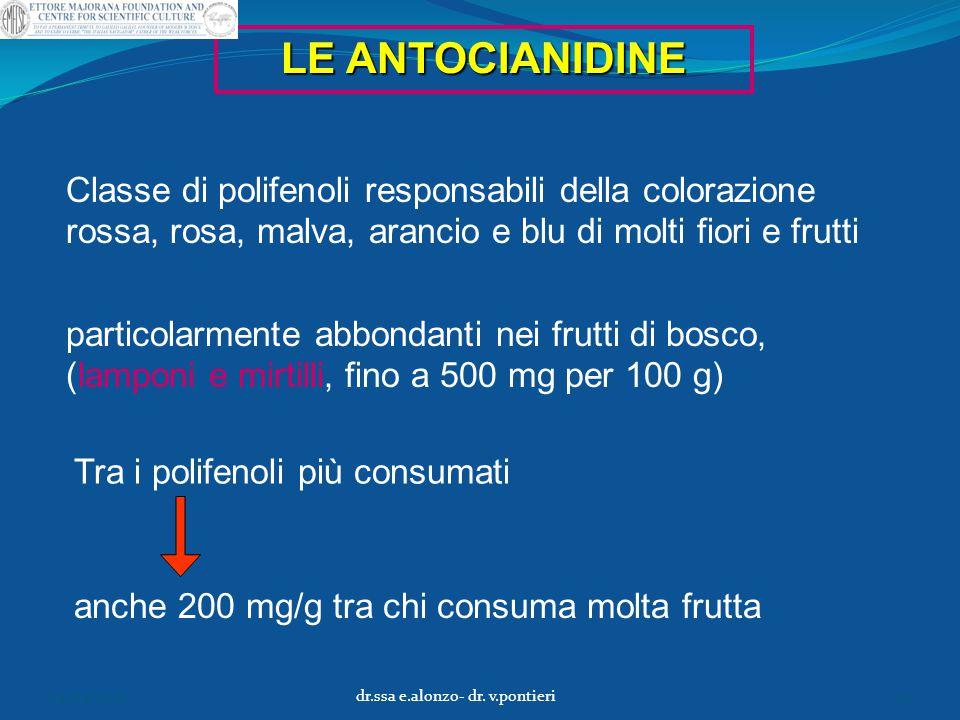 LE ANTOCIANIDINE Classe di polifenoli responsabili della colorazione rossa, rosa, malva, arancio e blu di molti fiori e frutti particolarmente abbonda