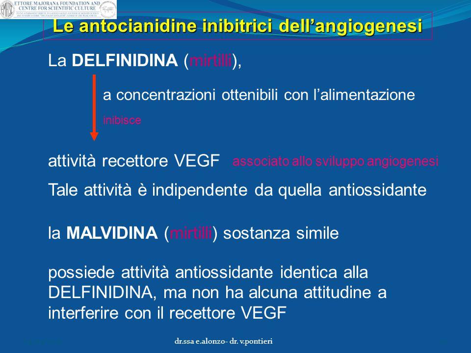 Le antocianidine inibitrici dell'angiogenesi La DELFINIDINA (mirtilli), Tale attività è indipendente da quella antiossidante attività recettore VEGF i