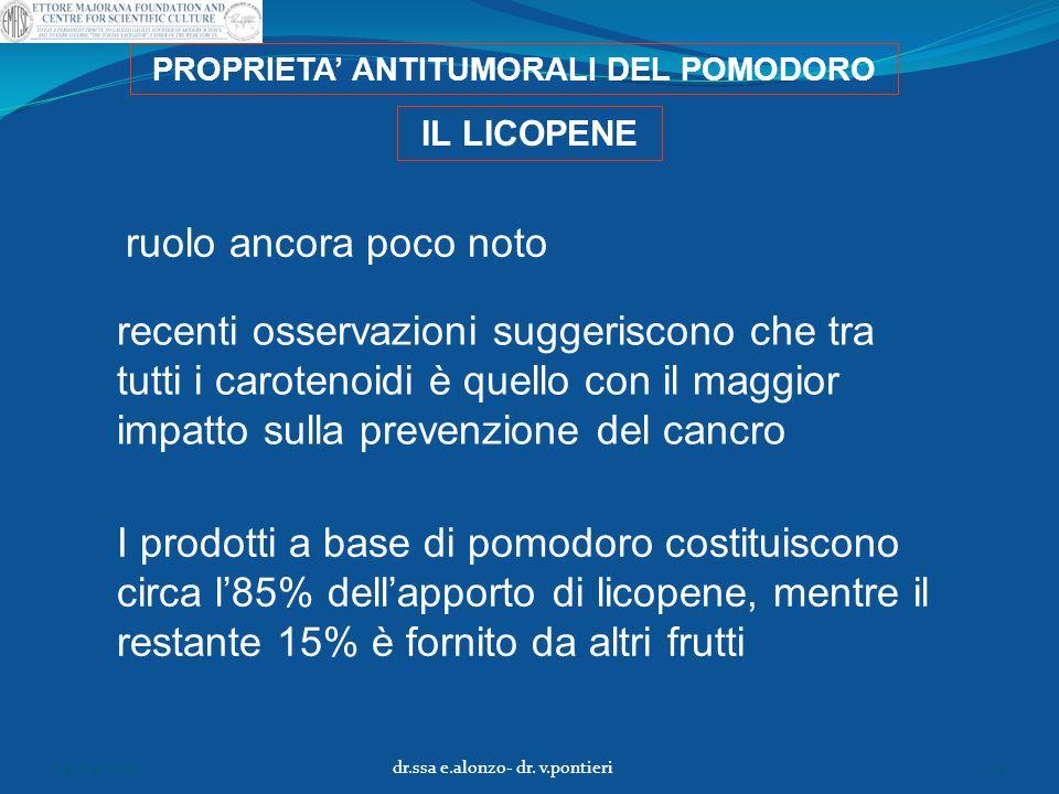 PROPRIETA' ANTITUMORALI DEL POMODORO ruolo ancora poco noto I prodotti a base di pomodoro costituiscono circa l'85% dell'apporto di licopene, mentre i