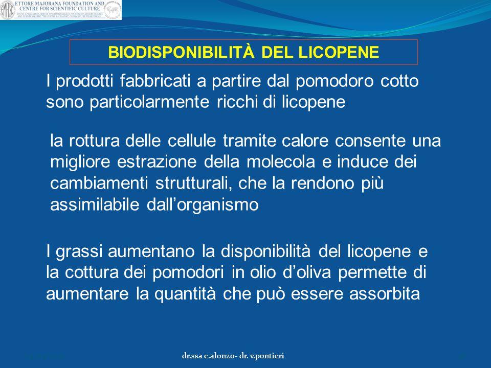 I prodotti fabbricati a partire dal pomodoro cotto sono particolarmente ricchi di licopene I grassi aumentano la disponibilità del licopene e la cottu