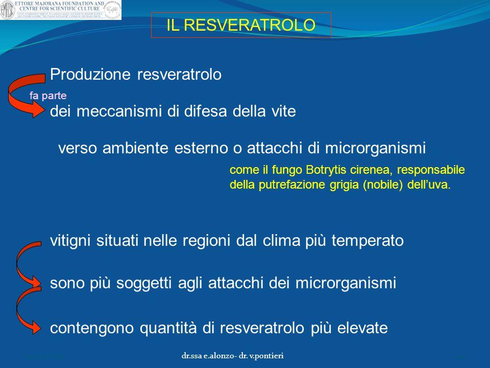 IL RESVERATROLO Produzione resveratrolo vitigni situati nelle regioni dal clima più temperato dei meccanismi di difesa della vite fa parte verso ambie