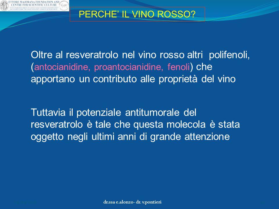 Oltre al resveratrolo nel vino rosso altri polifenoli, ( antocianidine, proantocianidine, fenoli ) che apportano un contributo alle proprietà del vino