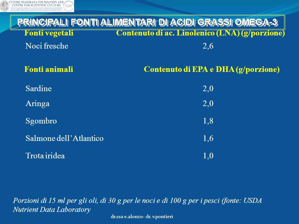 PRINCIPALI FONTI ALIMENTARI DI ACIDI GRASSI OMEGA-3 Fonti vegetaliContenuto di ac. Linolenico (LNA) (g/porzione) Noci fresche2,6 Fonti animaliContenut