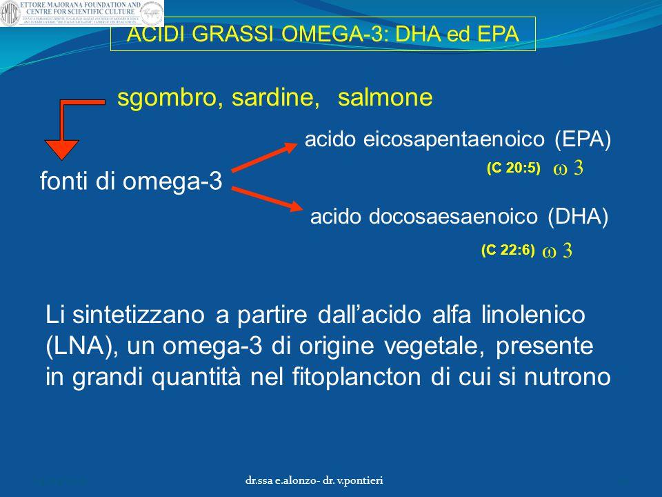ACIDI GRASSI OMEGA-3: DHA ed EPA sgombro, sardine, salmone Li sintetizzano a partire dall'acido alfa linolenico (LNA), un omega-3 di origine vegetale,