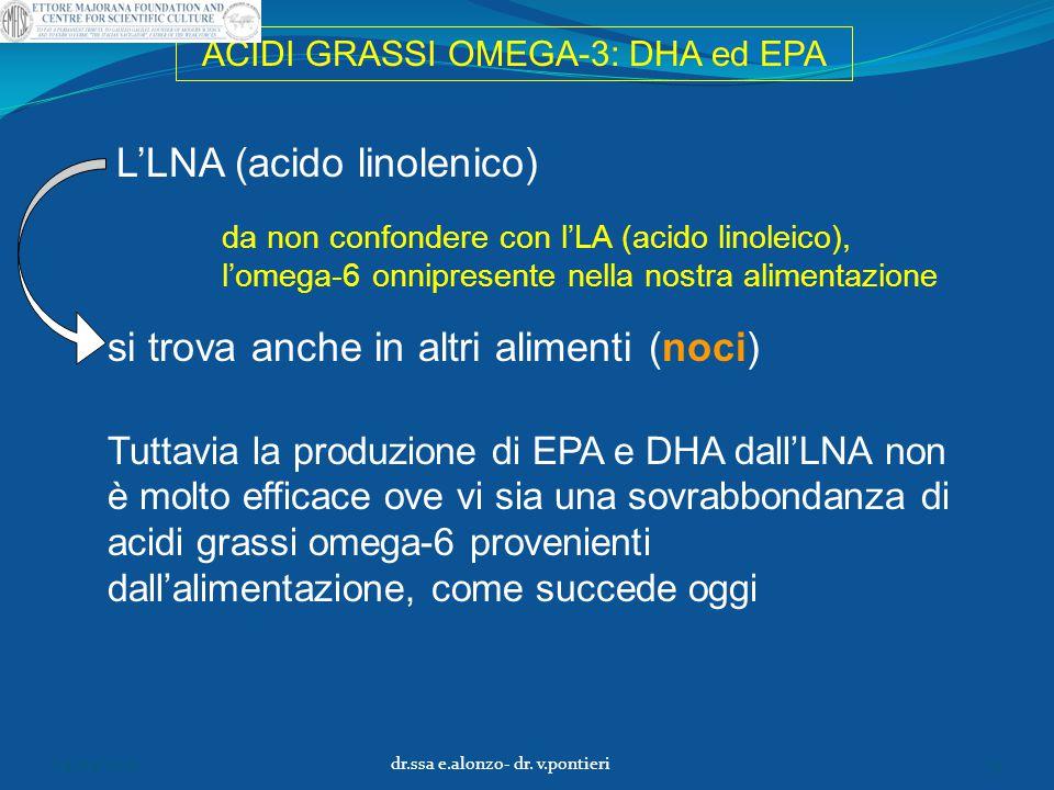 ACIDI GRASSI OMEGA-3: DHA ed EPA L'LNA (acido linolenico) da non confondere con l'LA (acido linoleico), l'omega-6 onnipresente nella nostra alimentazi