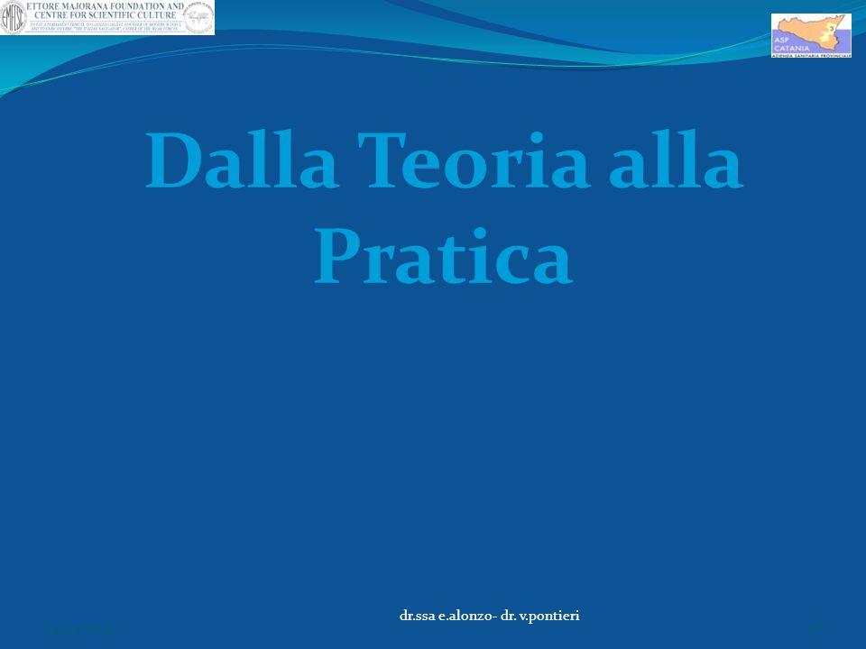 Dalla Teoria alla Pratica 04/04/2015 dr.ssa e.alonzo- dr. v.pontieri 58