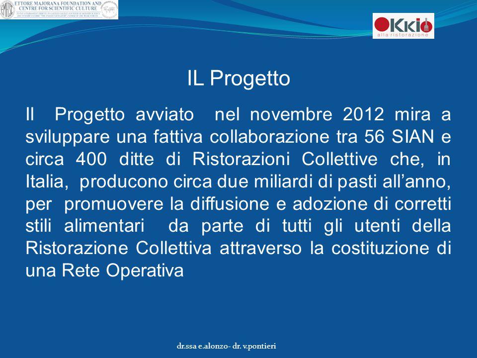 Il Progetto avviato nel novembre 2012 mira a sviluppare una fattiva collaborazione tra 56 SIAN e circa 400 ditte di Ristorazioni Collettive che, in It