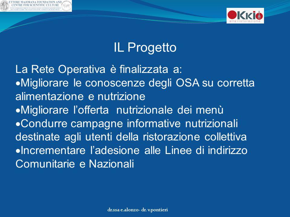 La Rete Operativa è finalizzata a:  Migliorare le conoscenze degli OSA su corretta alimentazione e nutrizione  Migliorare l'offerta nutrizionale dei