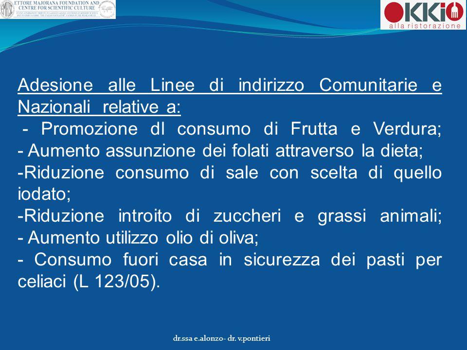 Adesione alle Linee di indirizzo Comunitarie e Nazionali relative a: - Promozione dl consumo di Frutta e Verdura; - Aumento assunzione dei folati attr