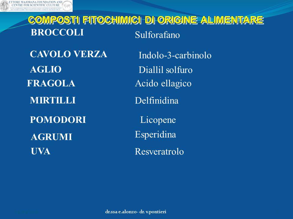 LE CRUCIFERE Isotiocianati Indoli Glucosinolati O BRASSICACEAE 04/04/2015dr.ssa e.alonzo- dr.