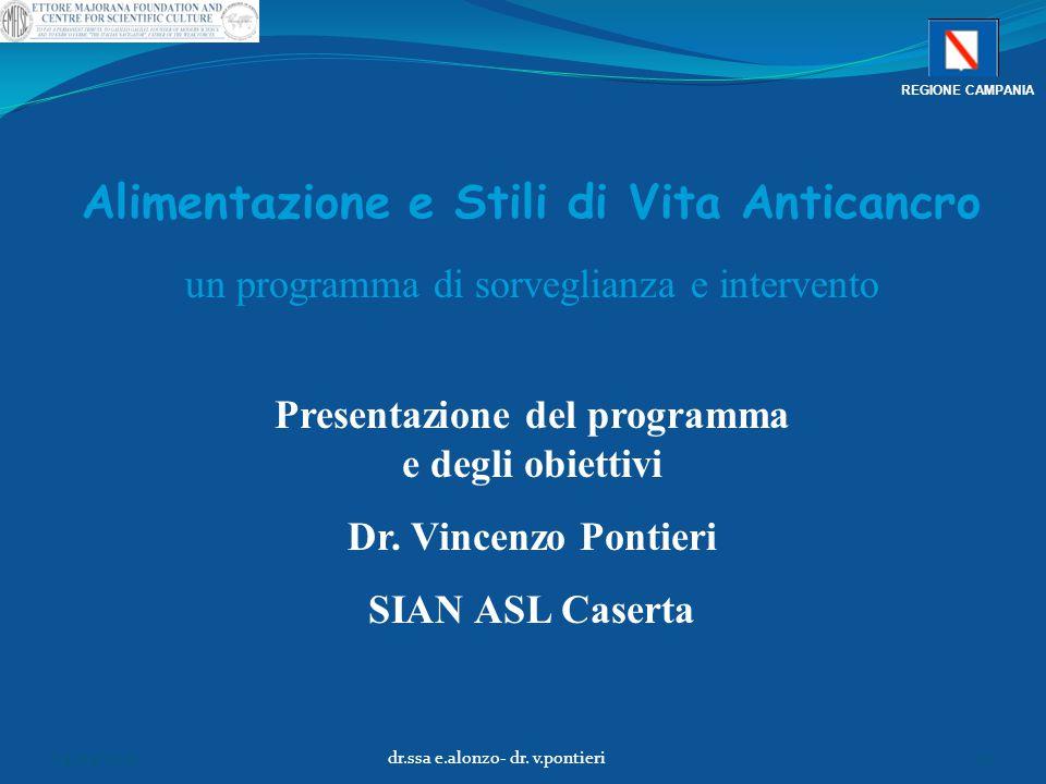 Alimentazione e Stili di Vita Anticancro Presentazione del programma e degli obiettivi Dr. Vincenzo Pontieri SIAN ASL Caserta un programma di sorvegli