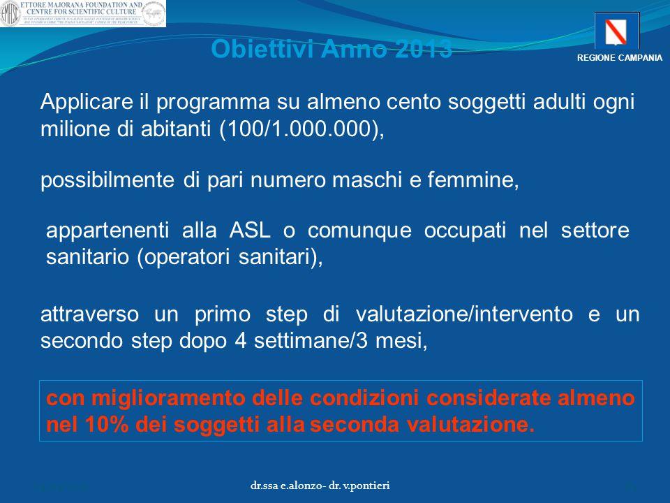 Obiettivi Anno 2013 Applicare il programma su almeno cento soggetti adulti ogni milione di abitanti (100/1.000.000), possibilmente di pari numero masc
