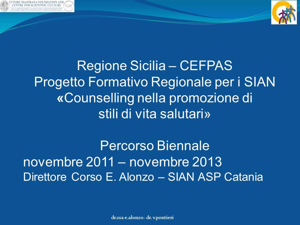 Regione Sicilia – CEFPAS Progetto Formativo Regionale per i SIAN «Counselling nella promozione di stili di vita salutari» Percorso Biennale novembre 2