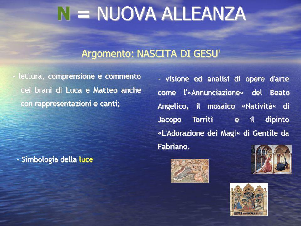 - L'Alleanza sul Sinai e il Decalogo (Esodo 19 e 20): lettura dei brani biblici e comprensione dei Dieci Comandamenti; O = OSSERVANZA DELLA LEGGE Argo