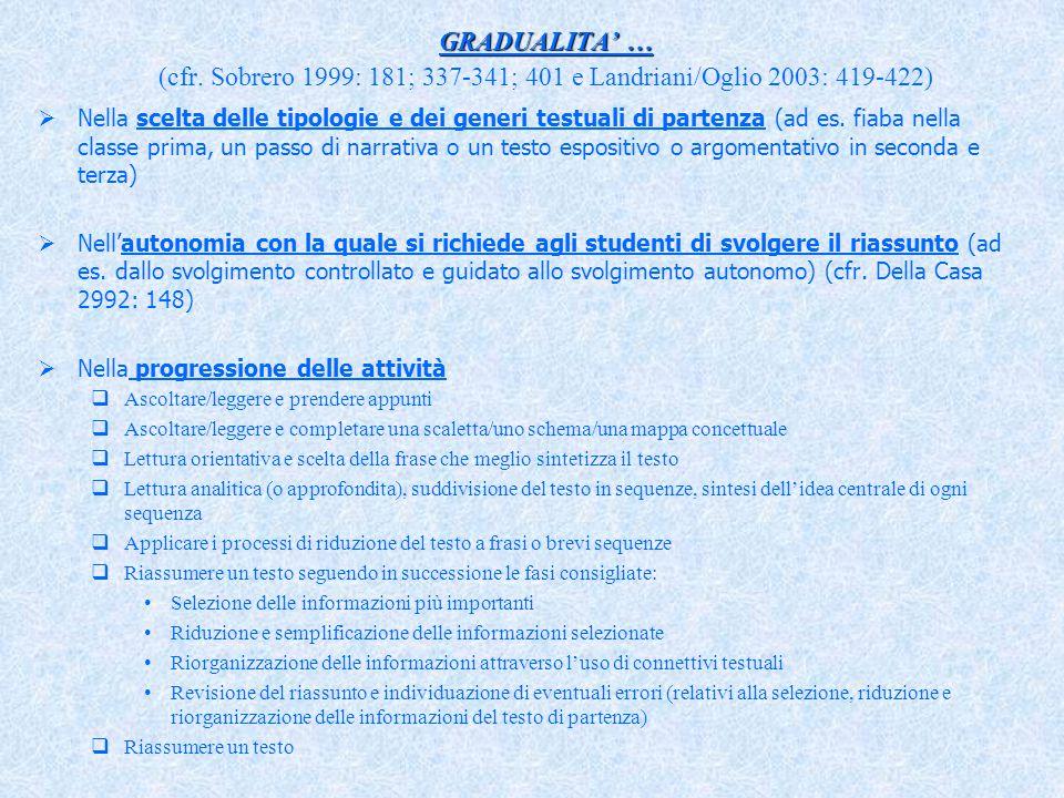 TIPOLOGIE DI ESERCIZI DI SCRITTURA (cfr.