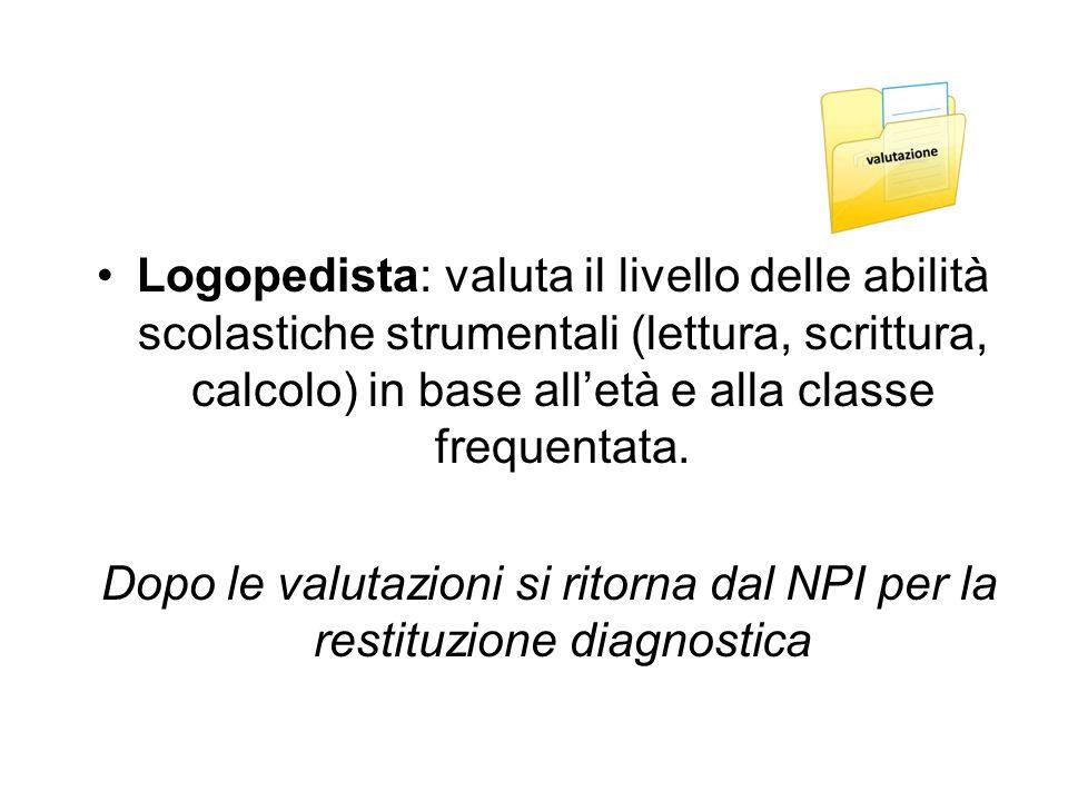Logopedista: valuta il livello delle abilità scolastiche strumentali (lettura, scrittura, calcolo) in base all'età e alla classe frequentata. Dopo le