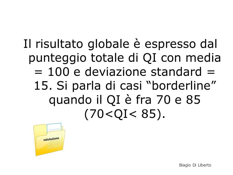 """Il risultato globale è espresso dal punteggio totale di QI con media = 100 e deviazione standard = 15. Si parla di casi """"borderline"""" quando il QI è fr"""